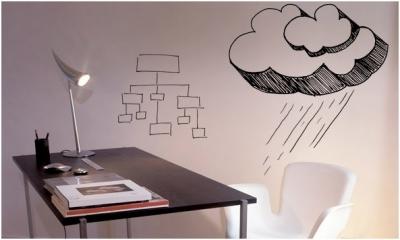 whiteboard-wall-d1299688