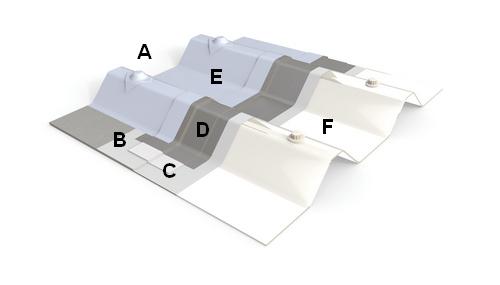 Cut edge corrosion system